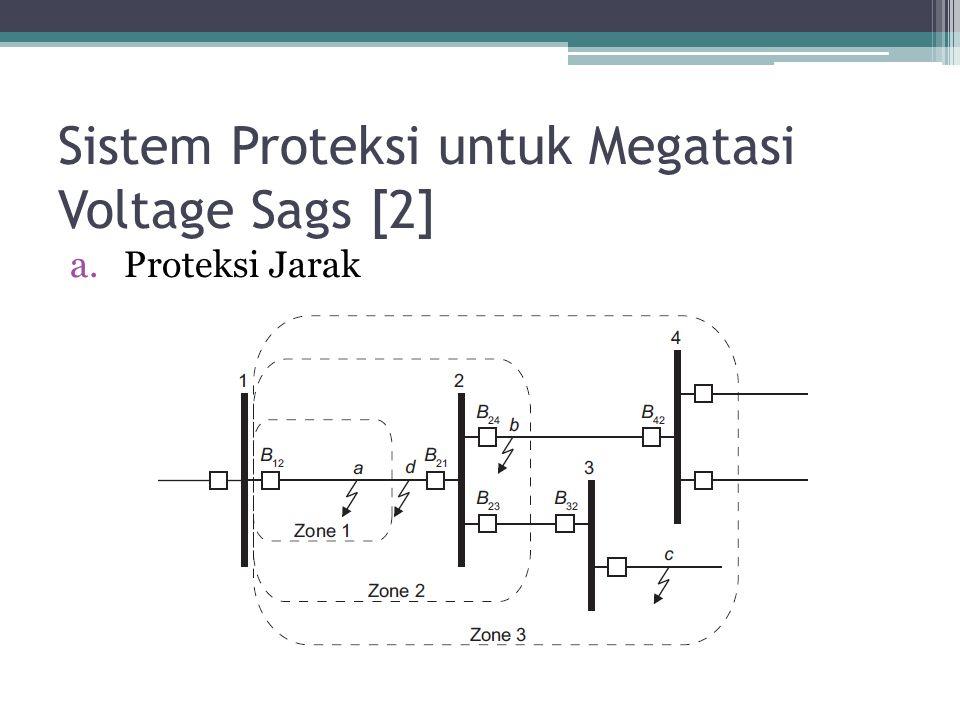 Sistem Proteksi untuk Megatasi Voltage Sags [2]